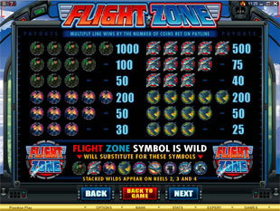 free Flight Zone slot mini symbol