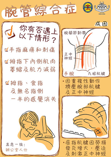 AMSAHK Occupational Health Campaign 2008 poster2