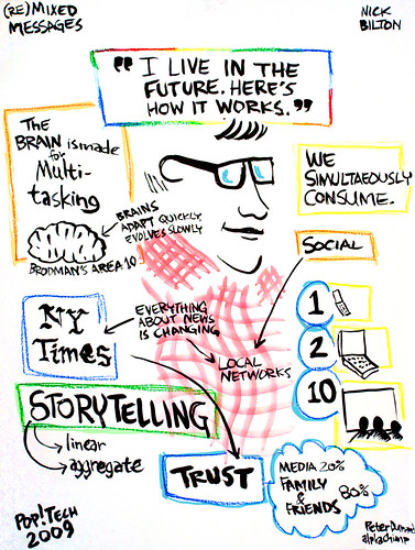 PopTech2009_ReMixed-Messages_Nick-Bilton
