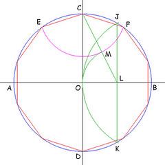 Inscrivere un decagono regolare in una circonferenza