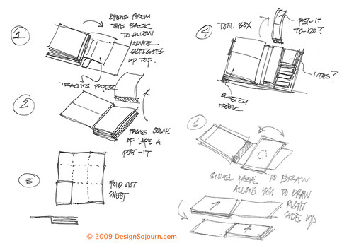 Spaces for Ideas: Expandable Sketchbook