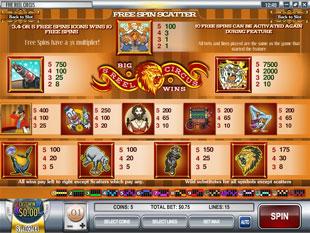 free 5 Reel Circus slot mini symbol