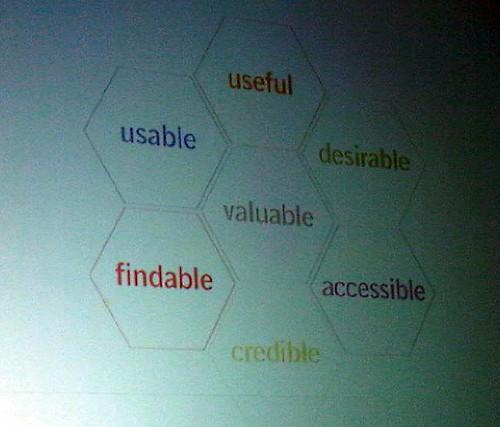 slide in keynote presentation by Peter Morville at SES Chicago 2009