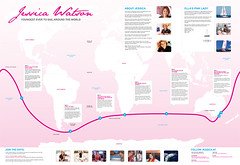 The Voyage Wall Chart (Jessica_Watson) Tags: world voyage old chart wall out person sailing jessica year follow solo watson be sail around 16 non setting youngest unassisted jessicawatson nonunassisted