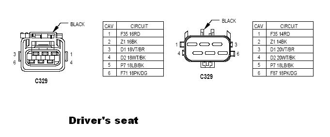 Zj heated memory seat install into laredo writeup jeepforum 1 red 14 gauge wire goes to 12v supply through circuit breaker 3 cb3 pin 12 of connector c13 in junction block jb see jb diagram image 5 asfbconference2016
