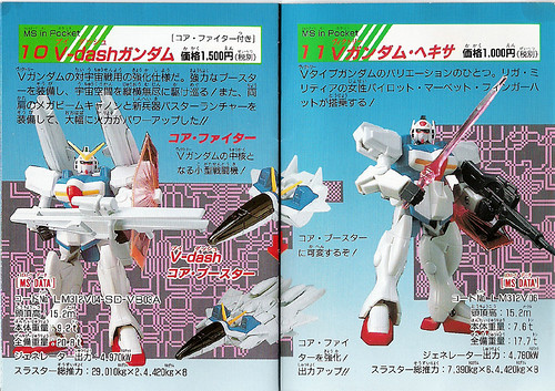 Bandai MS in Pocket - Catalog Page 8