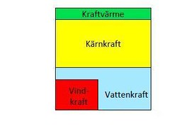 vind_el_diagram_15natt_v2