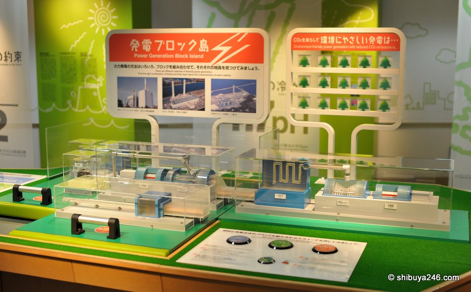 A display showing a Power Generation Block. Lots of things to touch and see.