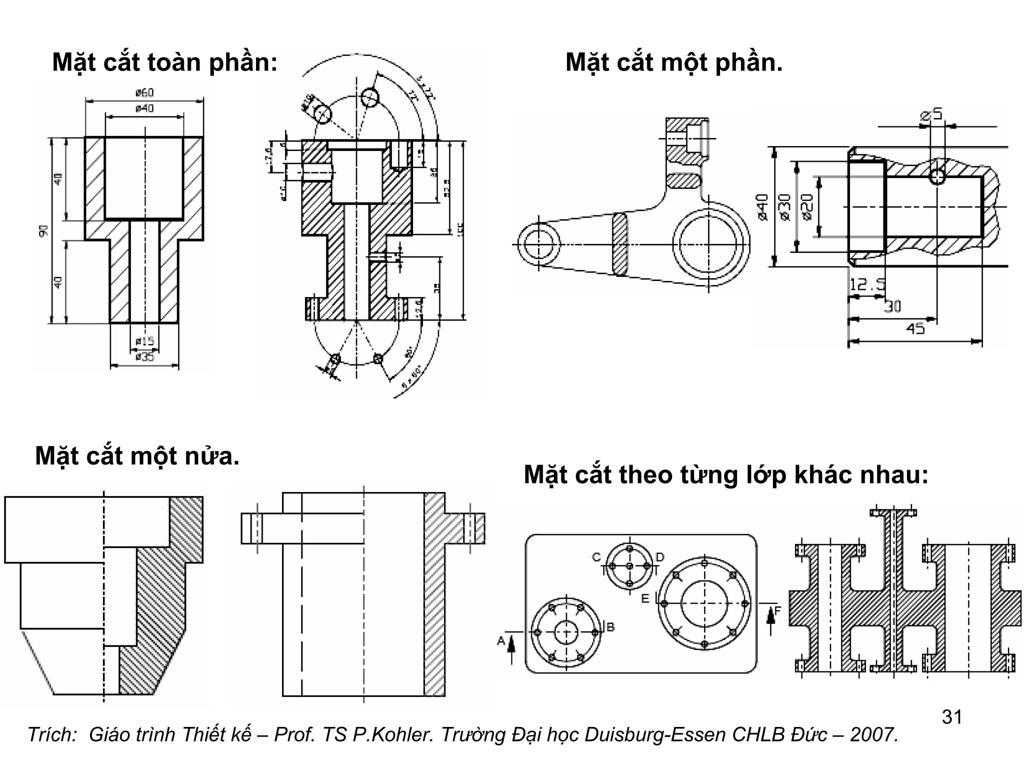 4308596278 61cb399266 b Các tiêu chuẩn cơ cản trình bày bản vẽ Kỹ thuật P2