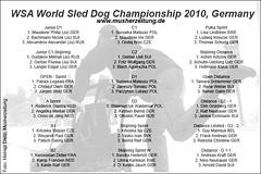 WSA WM 2010: Kategorien & Platzierungen