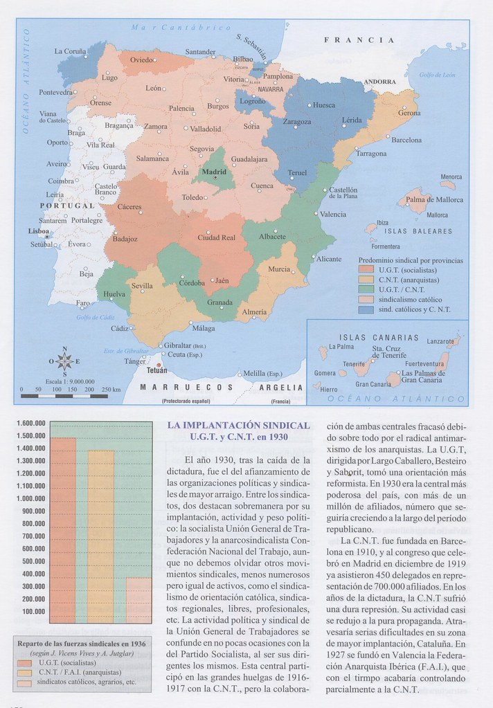 Implantación UGT y CNT durante la Segunda República
