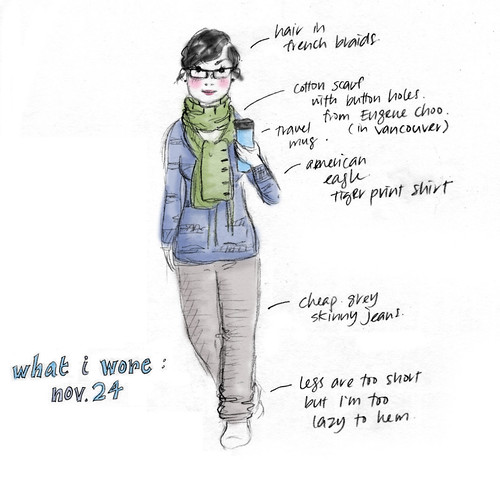 what i wore - drawing