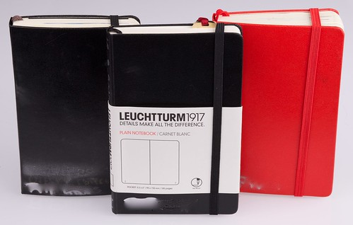 Leuchtturm1917 Pocket Plain