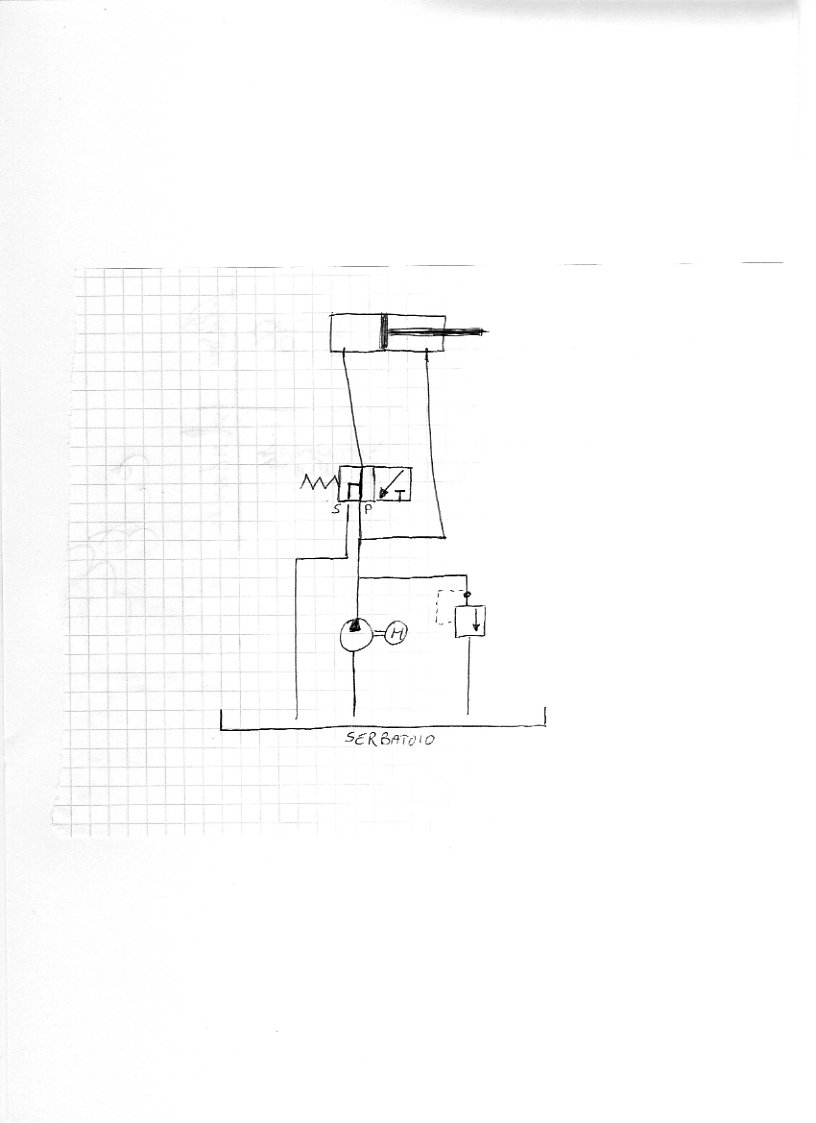 Tipi Di Circuiti Oleodinamici Impianti Oleodinamica Plc Forum