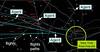 Air traffic system