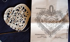 Heart-pillow, scheme