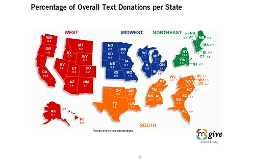 % of Overall Text Donations By State
