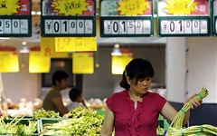 Цены на продукты питания в Китае