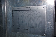 USS Albacore AGSS-569: Dive ballast chart in engine room (Chris Devers) Tags: chart sign plaque us ship navy dive engine newhampshire engineering vessel nh submarine research maritime diagram portsmouth motor tuna usnavy portsmouthnh 2009 usn uss warship coldwar ballast engineroom aft albacore portsmouthnavalshipyard auxiliary nationalregisterofhistoricplaces ussalbacore 569 cameranikond50 exif:exposure_bias=0ev exif:exposure=0017sec160 agss lens18200vr agss569 exif:aperture=f40 exif:focal_length=26mm camera:make=nikoncorporation exif:flash=autofiredreturndetected praenuntiusfuturi forerunnerofthefuture n89001077 nrhp89001077 camera:model=nikond50 meta:exif=1257920411 exif:orientation=horizontalnormal exif:lens=18200mmf3556 exif:filename=dscjpg exif:vari_program=auto exif:shutter_count=37905 meta:exif=1350400320