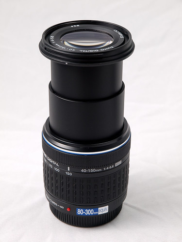 40-150mm MK II fully extended