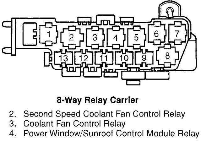 b5 audi a4 relay diagram wiring diagram schematicsaudi relay diagram wiring diagram schematics audi a4 4wd b5 audi a4 relay diagram