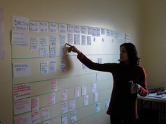 Timeline (TakingITGlobal) Tags: planning retreat strategic gyca