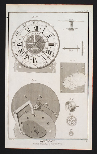 //Horlogerie//, Plate IX-7. Encyclopédie, ou Dictionnaire Raisonné des Sciences, des Arts et des Métiers. Edited by Denis Diderot and Jean le Rond d'Alembert, Paris 1768. Photograph by D Dunlop.