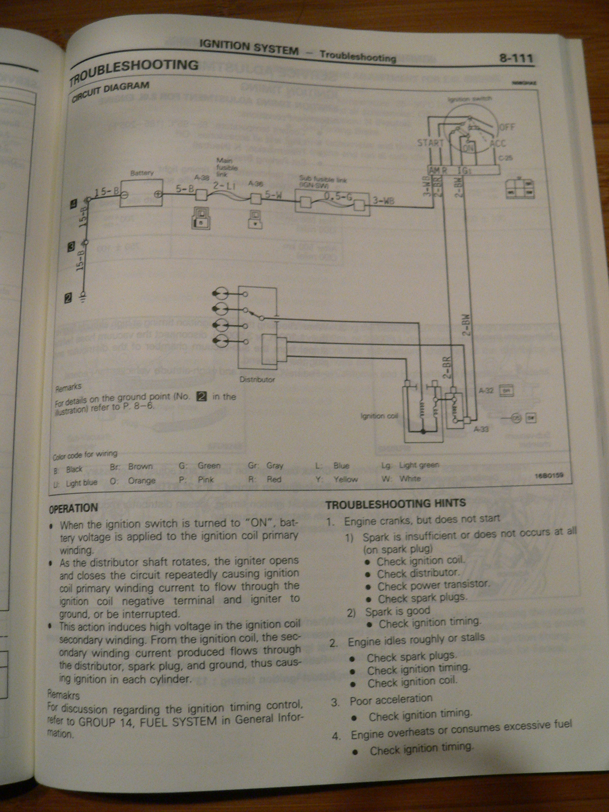 88 D50 Coil Wiring Just Plain Ol Bs Diagram For Caravan Ignition System Posted Image