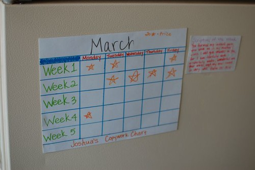 copywork chart