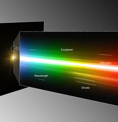Espectro de un exoplaneta