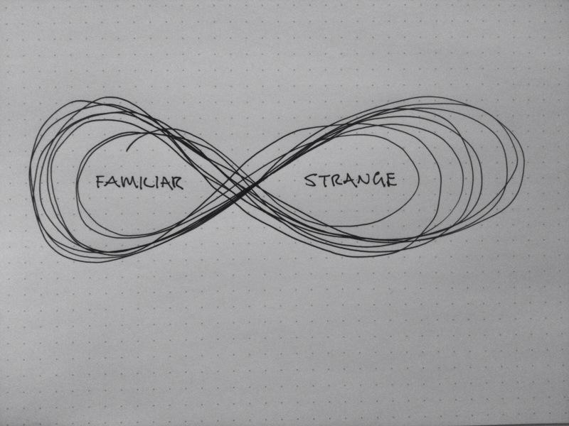 Familiar & Strange, Strange & Familiar