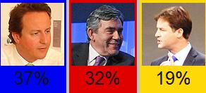 New Statesman - Polls Guide_1267144836243