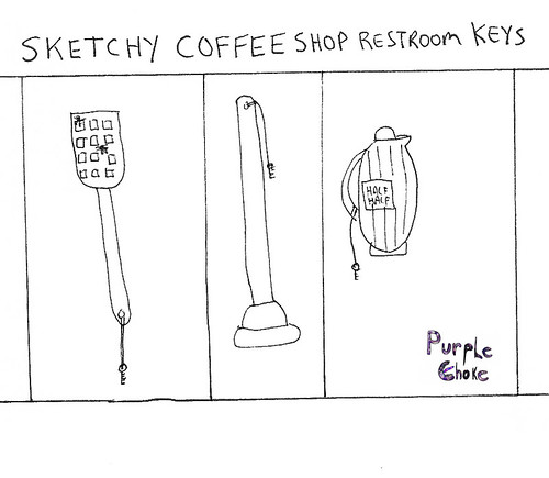sketchy keys pc