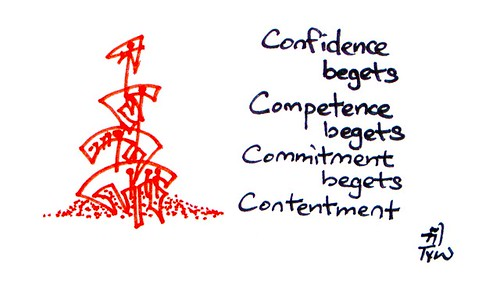 Confidence, Competence, Commitment, Contentment