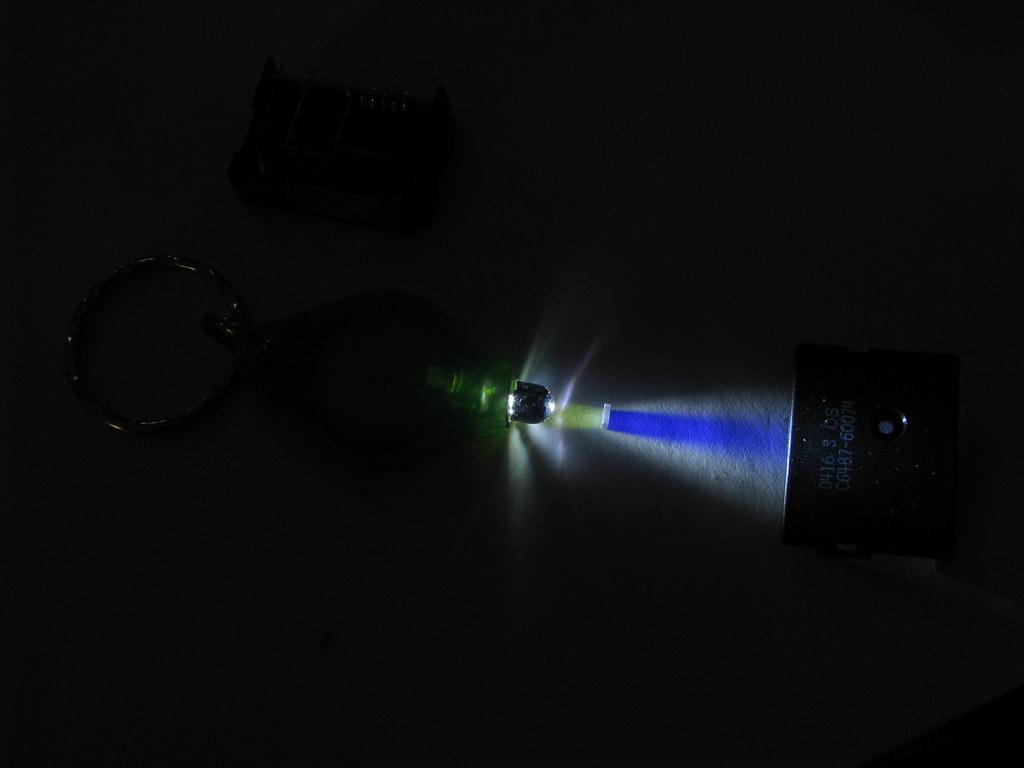 Light band pass filter