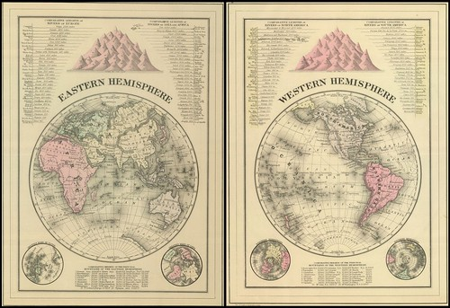 East and West Hemispheres - globe maps and comparative mountains + river schematics