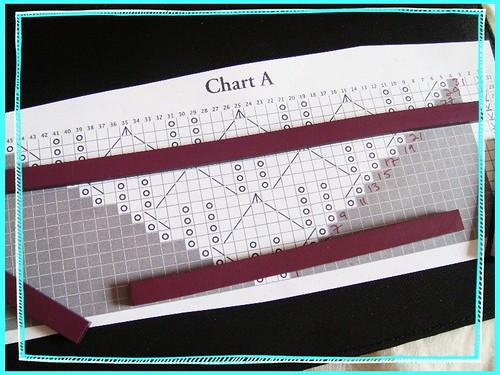chart keeper