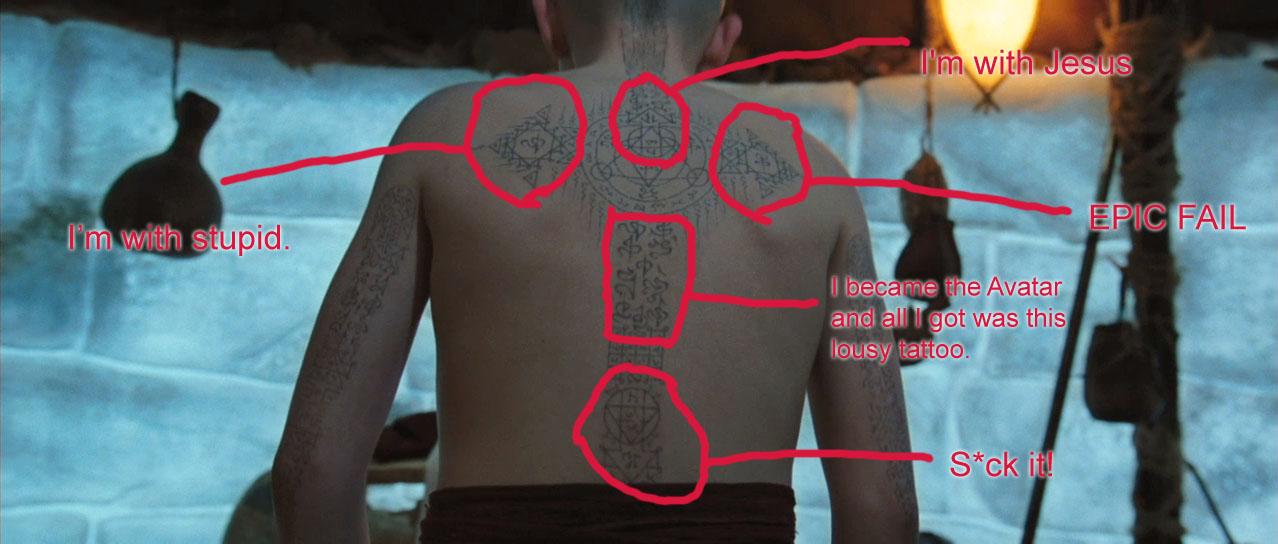 Tattoo translations.