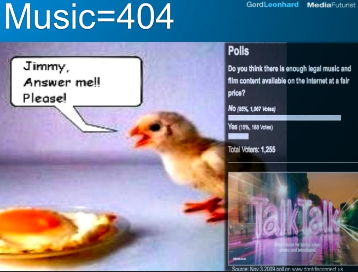 The Music Industry is 404 - page not found