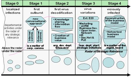 E20 Dissemination