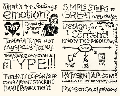 SXSW Interactive 2010: Web Type / Simple Steps