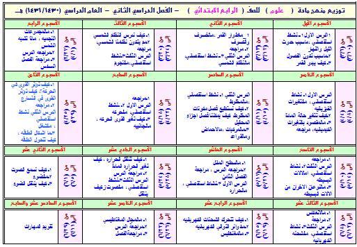 حل كتاب التطبيقات المستوى الرابع لغة عربية