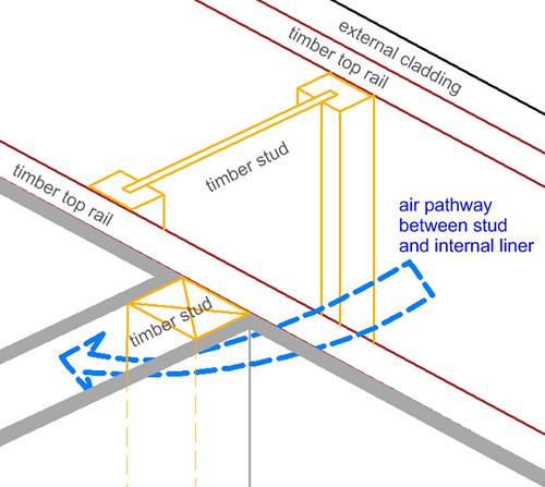 building scotland regulations 2004 technical handbook