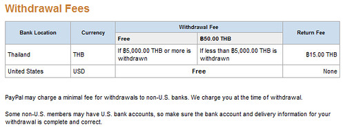 paypal_withdrawal1