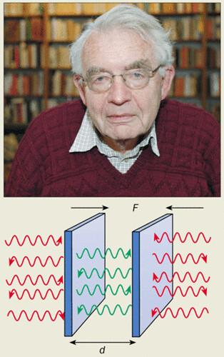 Resultado de imagen de el físico holandés Hendrik Casimir