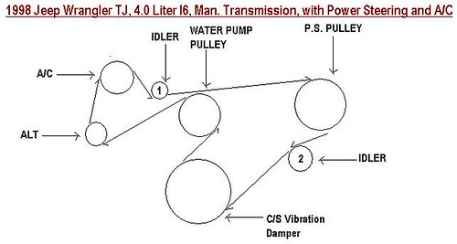 2000 Jeep Wrangler 4 0 Engine Belt Diagram: 4 0l Engine Diagram At Motamad.org