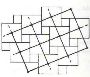 Figura 2: Los centros de los (por ejemplo) cuadrados mayores forman los vértices de un retículo de cuadrados aún mayores, inclinados en un determinado ángulo.