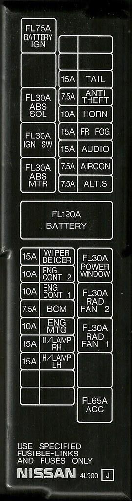 98 infiniti i30 fuse box infiniti i30 fuse box