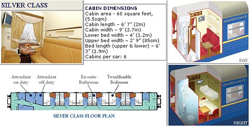 Carriage - Golden Eagle Trans-Siberian, Silver Class plans
