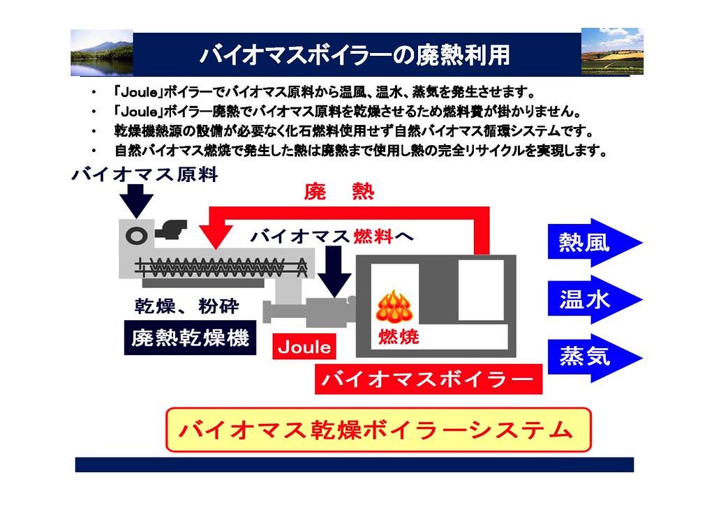 バイオマス乾燥ボイラーシステム 2010.3.22